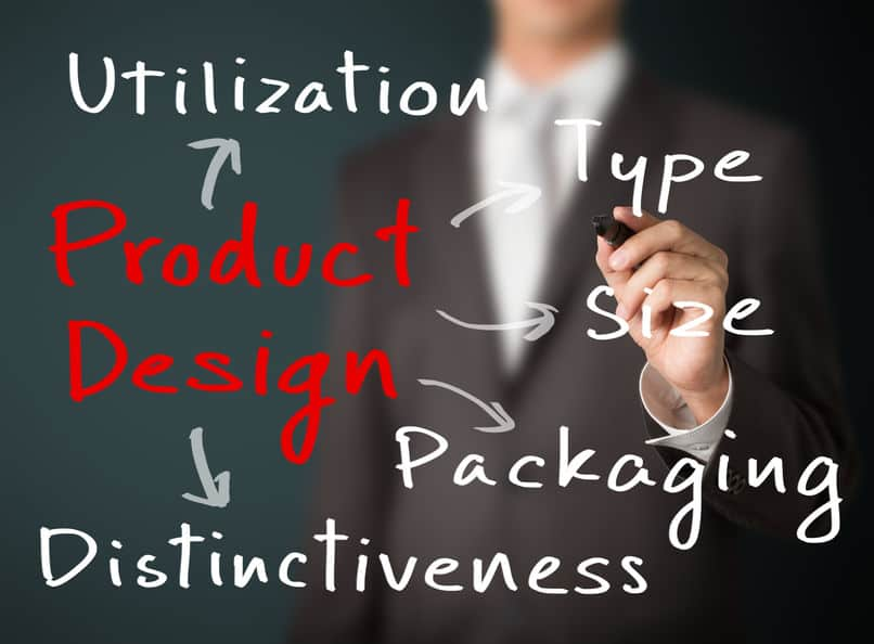 Traits of Great Product Designer