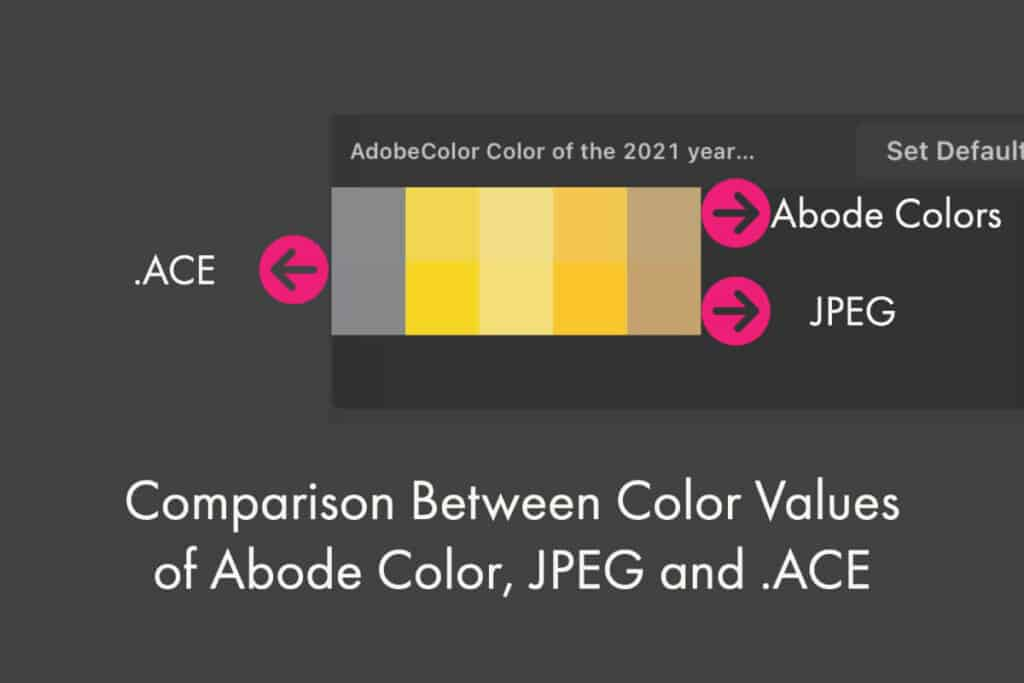 Comparison Between Actual Color Values of Abode Color, ACE file and JPEG File